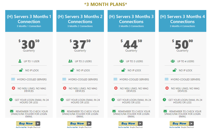 hydrogen iptv pricing three month plans