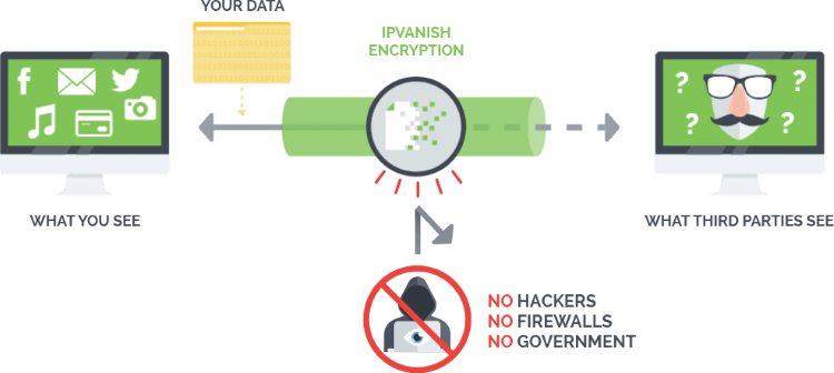 Running a VPN will also prevent your ISP from logging what you access through your Internet account. Without a VPN, your ISP can track everything that you access.